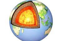 Strata - het inwendige van de aarde