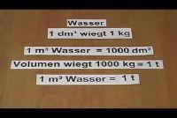 Conversie kubieke meter in ton - hoe het werkt