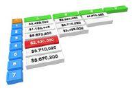 Excel: identificeren als-dan werken met kleur