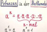 Hoge minus 1 - uitleg van de wiskundige