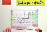 Vergelijkingen in Chemistry - Hoe stap voor stap