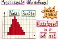 Bereken procentuele afwijking - hoe het moet