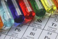Bepaal deelladingen in de chemie - hoe het werkt