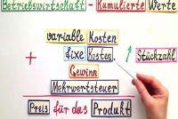 Cumulatieve cijfers - een eenvoudige uitleg