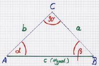 Sinus, cosinus en tangens - een uitleg van de wiskunde expert