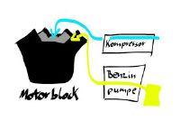Bouw door de dieselmotor eenvoudig uitgelegd