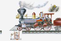 Gewicht van een locomotief - Interessante