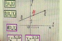 Bereken het centrum van een vector - zo werkt
