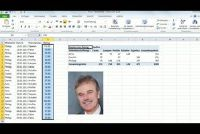 Hoe maak je een draaitabel in Excel?