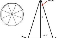 n-gon - u de oppervlakte van een regelmatige veelhoek berekenen