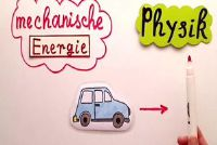 Soorten energie in de natuurkunde - beginselverklaring