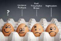 Psychische problemen - Overzicht