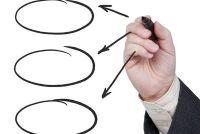 Hoe maak je een ellips te tekenen?
