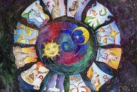 Bepaal tweede Zodiac met Aszendentenberechner - Hier is hoe