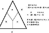 Aantal driehoeken - Informatieve