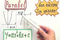 Bereken opbrengst factor van een parabool - hoe het werkt