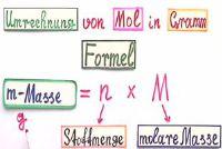 Zet mol in gram - dus slaagt in chemische verbindingen