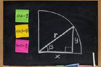 Het verschil tussen de helling en hellingshoek - eenvoudig uitgelegd