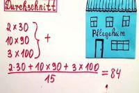 Verschil gemiddeld en gemiddeld - dus je hem vertellen in het wiskundeonderwijs