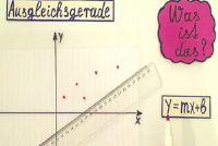 Fit lijn - eenvoudig uitgelegd