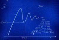 Functie plotter met 2 variabelen - Notities