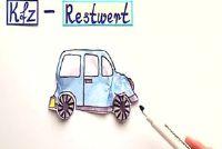 Bereken Vehicle restwaarde - hoe het werkt