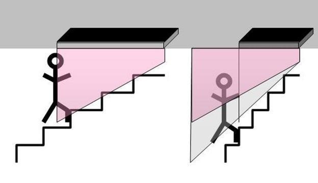 over compact trappen. Black Bedroom Furniture Sets. Home Design Ideas