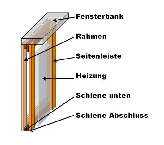 bouwen en zichzelf assembleren bekleding voor radiatoren. Black Bedroom Furniture Sets. Home Design Ideas
