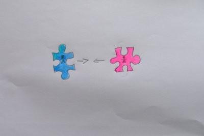 Zet terug op zijn plaats het partnerschap opnieuw met terugtrekking van de liefde - hoe het werkt